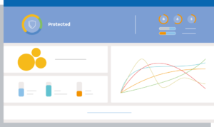 antimalware antivirus protezione di panda security